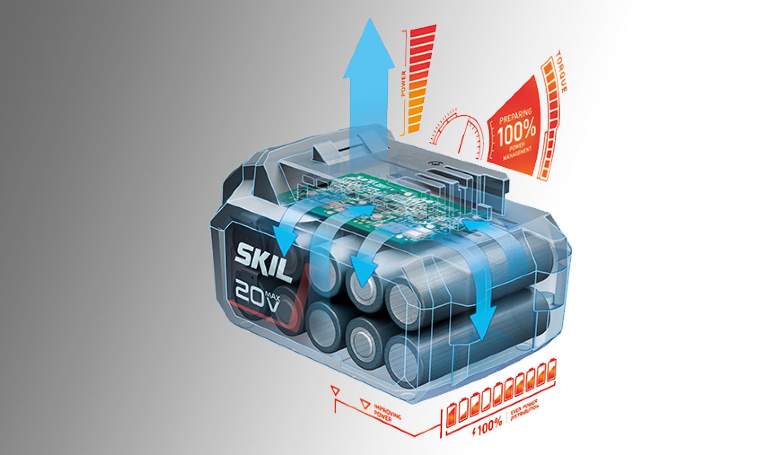 ActivCell™: Gestão inteligente de energia